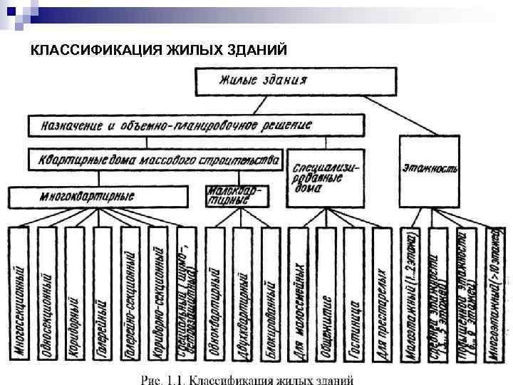 Общая классификация электрических сетей и характеристика по каждому пункту. — студопедия
