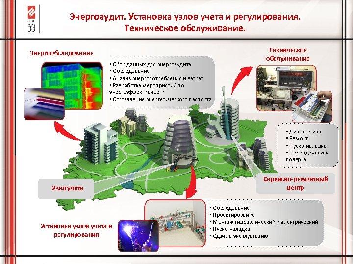 Cаморегулируемая организация некоммерческое партнерство«межрегиональный альянс энергоаудиторов»