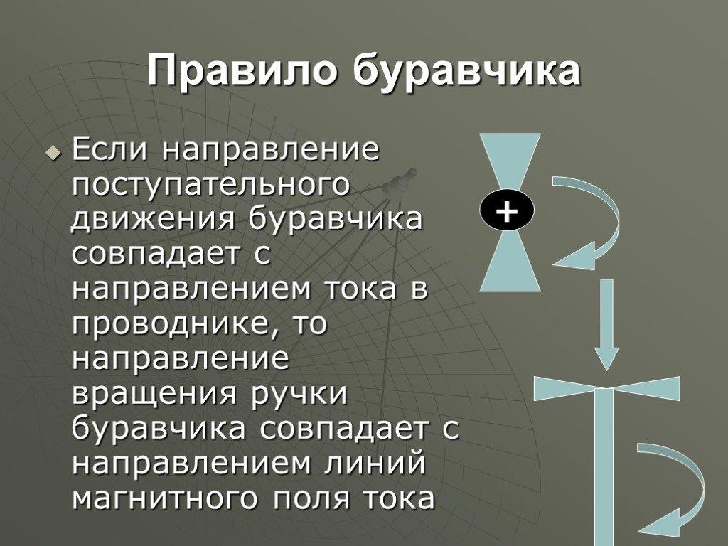 Правило буравчика — википедия переиздание // wiki 2