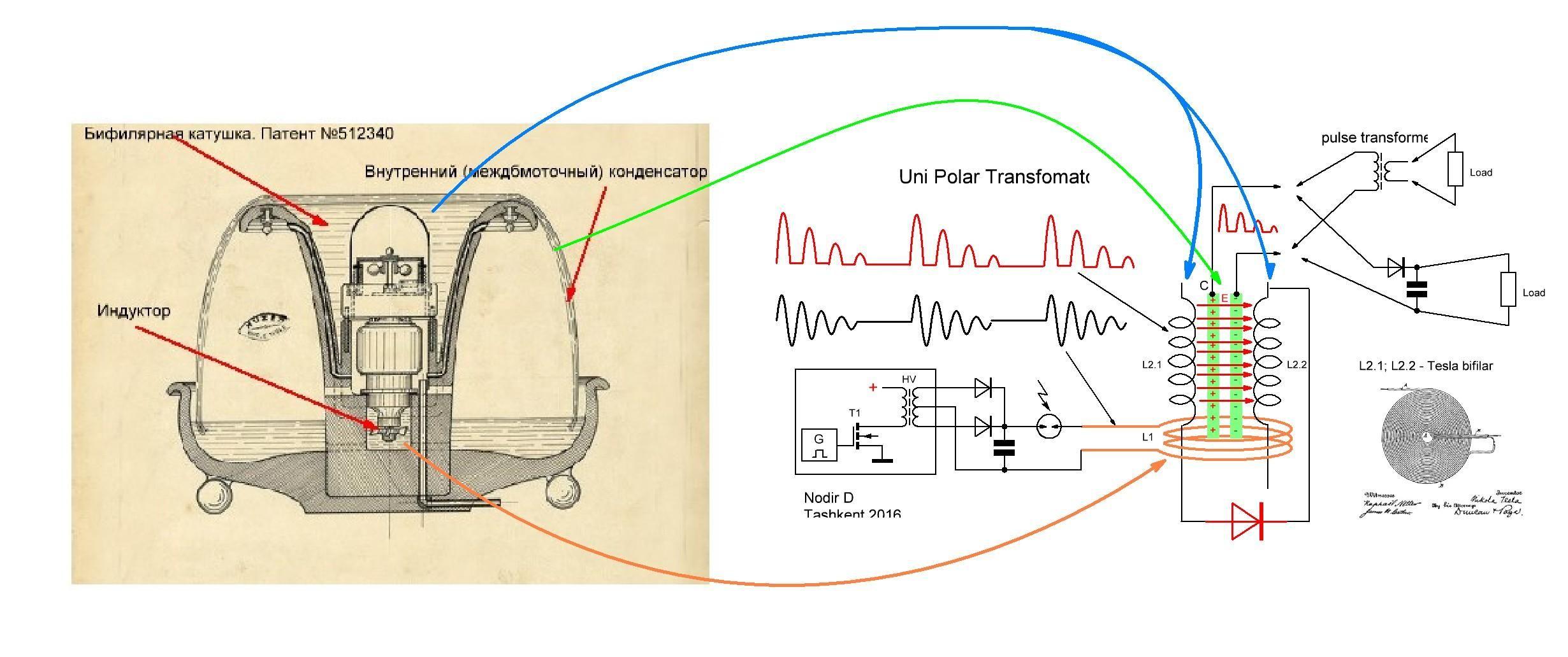 Что нужно знать о частотном преобразователе