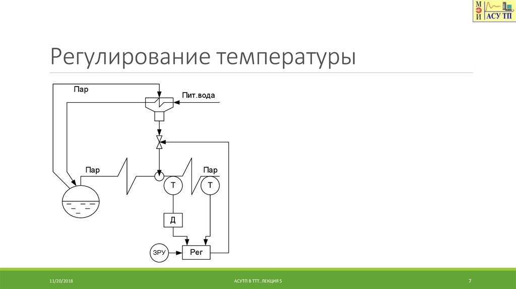 Принципы действия систем автоматического управления — студопедия