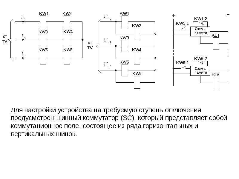 Автоматическая частотная разгрузка — википедия