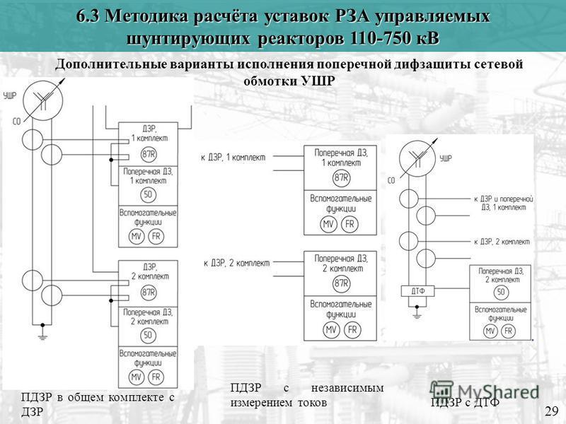 Принцип действия токовой отсечки