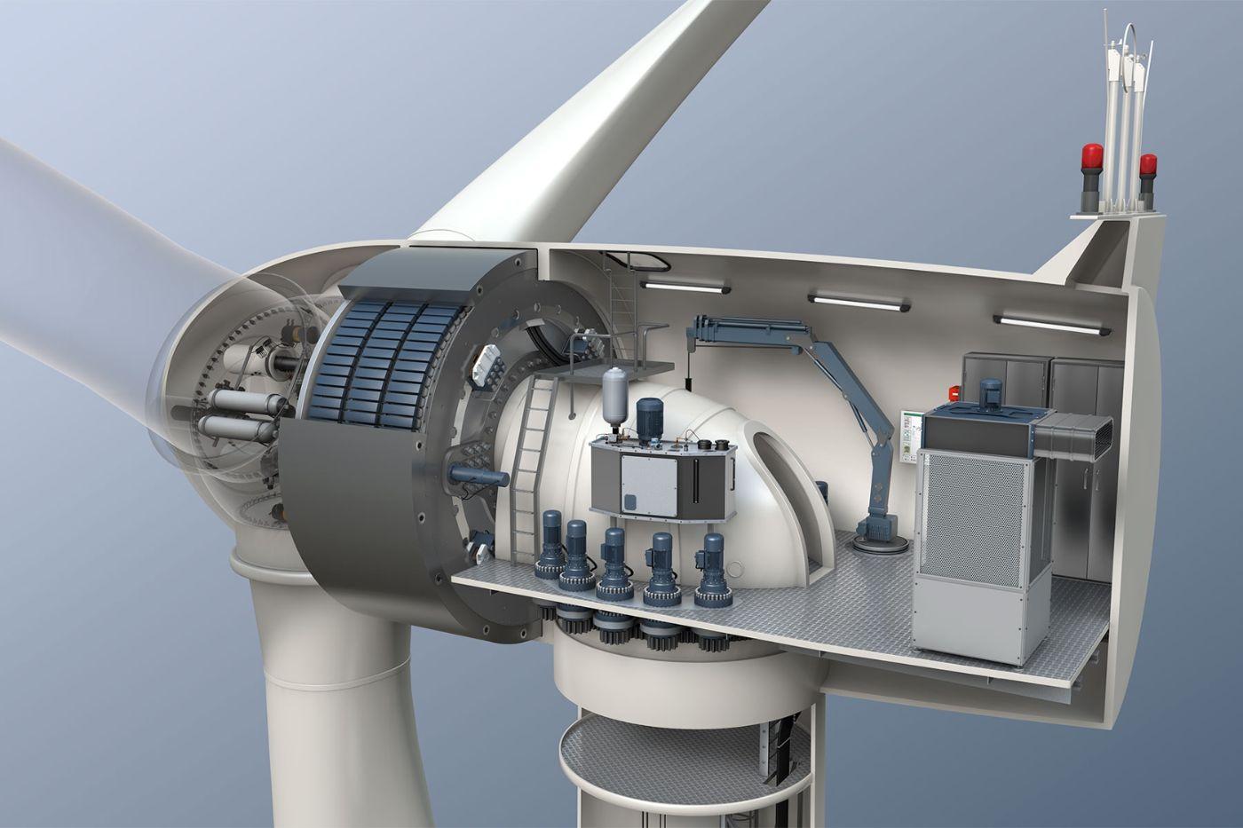 Альтернативная энергия и варианты её применение  » ветрогенераторы: классификация и типы, конструкция и схема работы