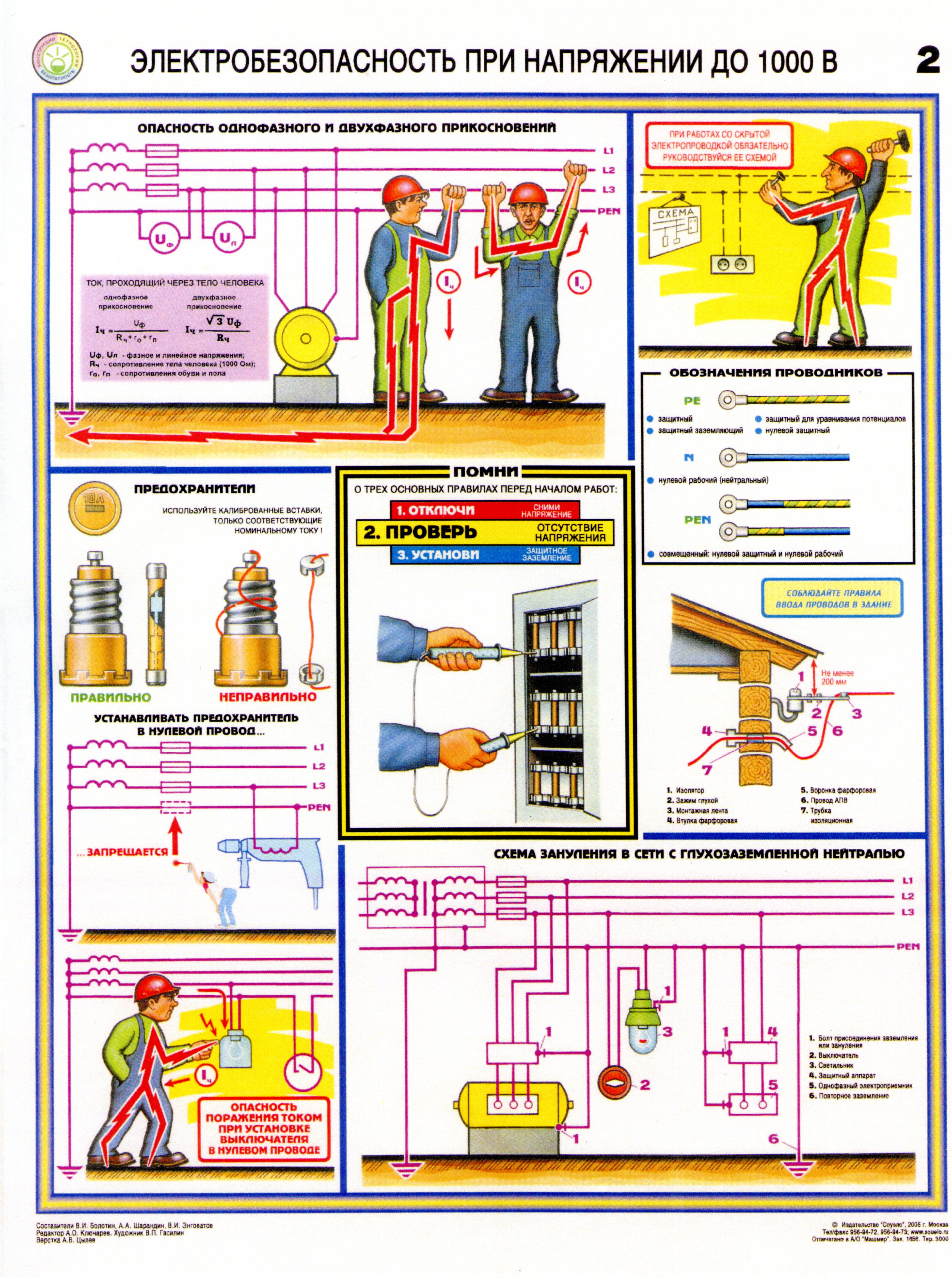 Задачи диагностических работ при эксплуатации электрооборудования