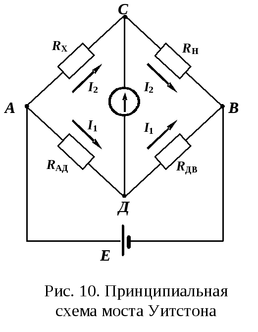 Гост 8.449-81 (ст сэв 5646-86) государственная система обеспечения единства измерений (гси). мосты постоянного тока измерительные. методика поверки (с изменением n 1), гост от 04 декабря 1981 года №8.449-81