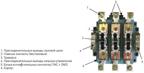 Ремонт электрических аппаратов - ремонт магнитного пускателя