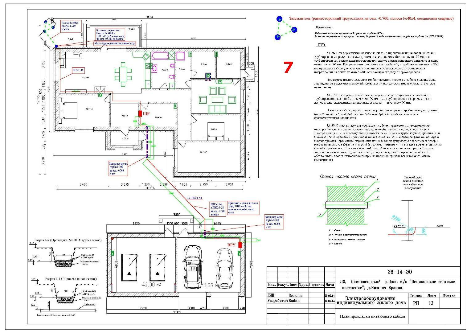 Тонкости прокладки электропроводки на кухне. часть 1