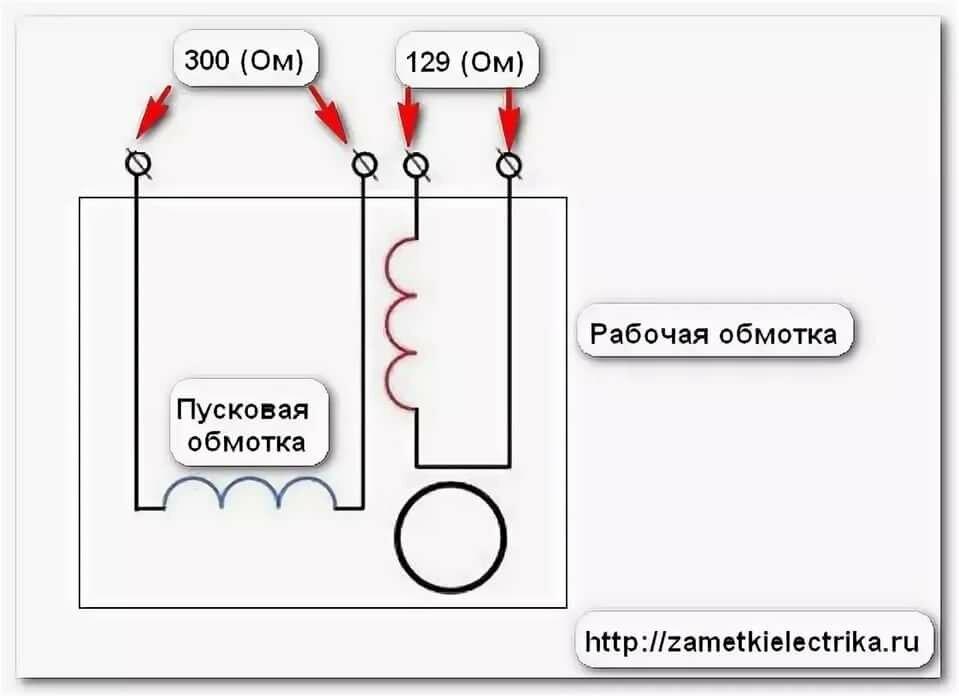 Конденсаторный электродвигатель - устройство и принцип работы
