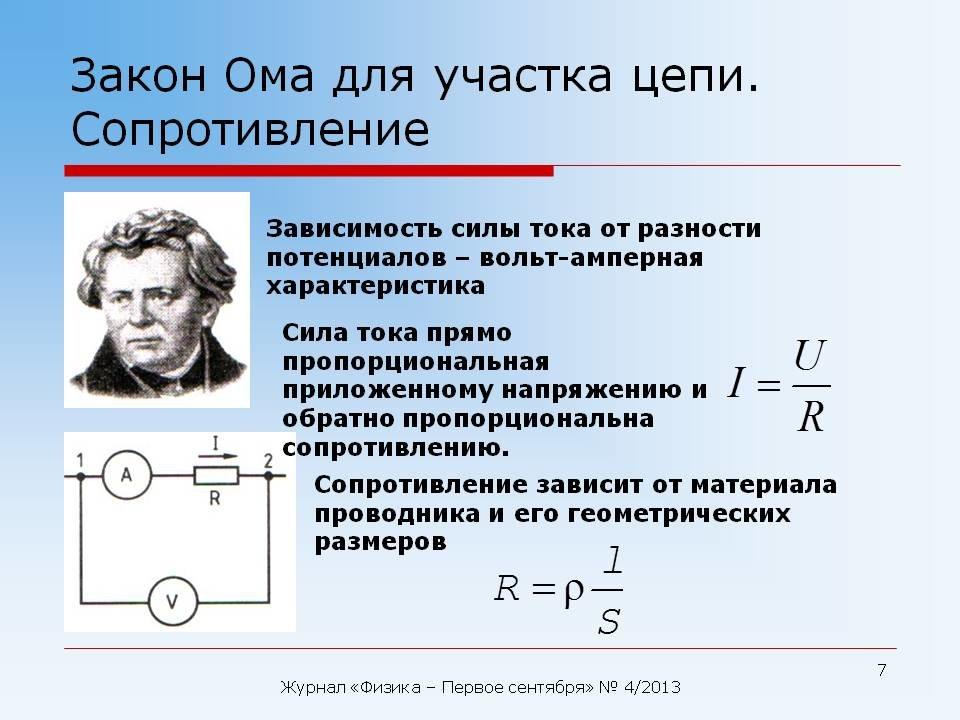 Ом определение в физике. применение закона ома на практике