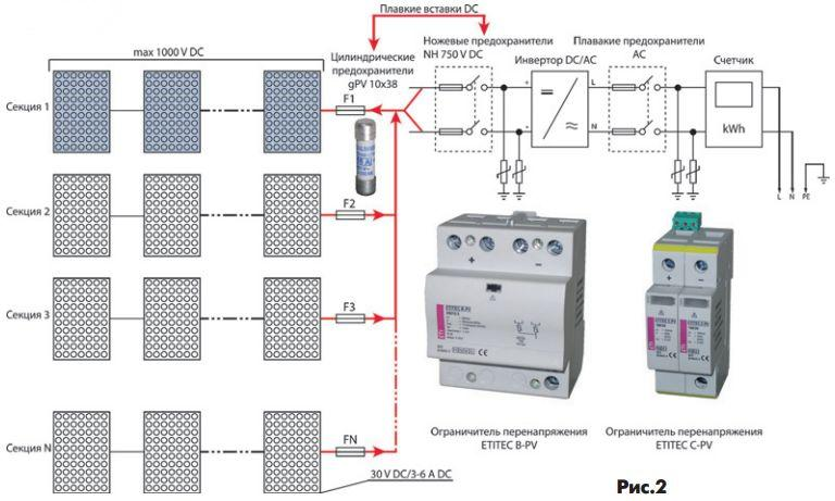 Защита электрооборудования от импульсных перенапряжений по цепям питания
