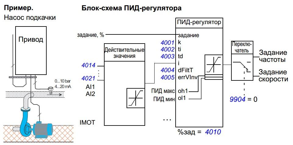 Настройка пид-регулятора в преобразователях частоты семейства vfd-b - pdf free download