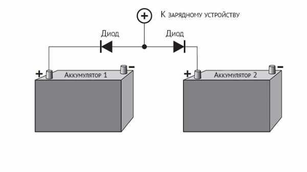 Устройство аккумулятора — что внутри и как работает