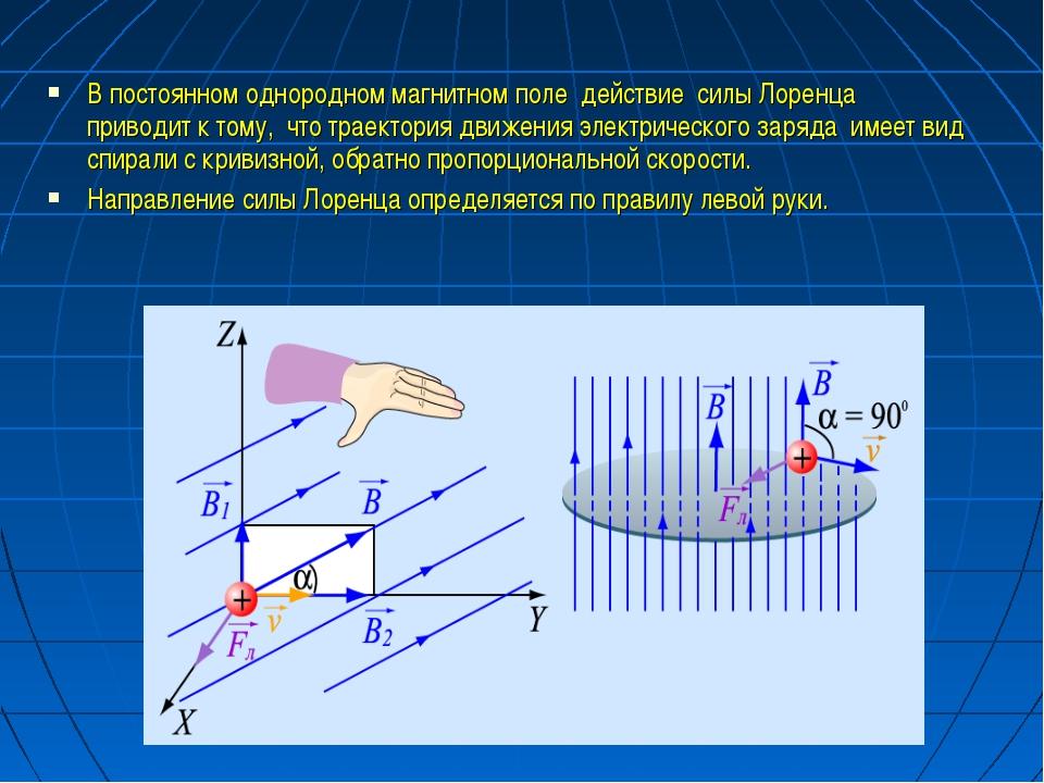 Методы расчета магнитных цепей постоянного тока