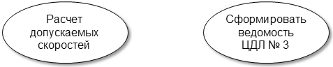 Гост 2.701-2008 единая система конструкторской документации (ескд). схемы. виды и типы. общие требования к выполнению (с поправкой)