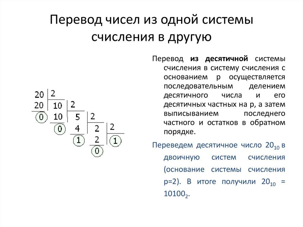 Системы счисления. позиционная система счисления  шестнадцатеричная., калькулятор онлайн, конвертер