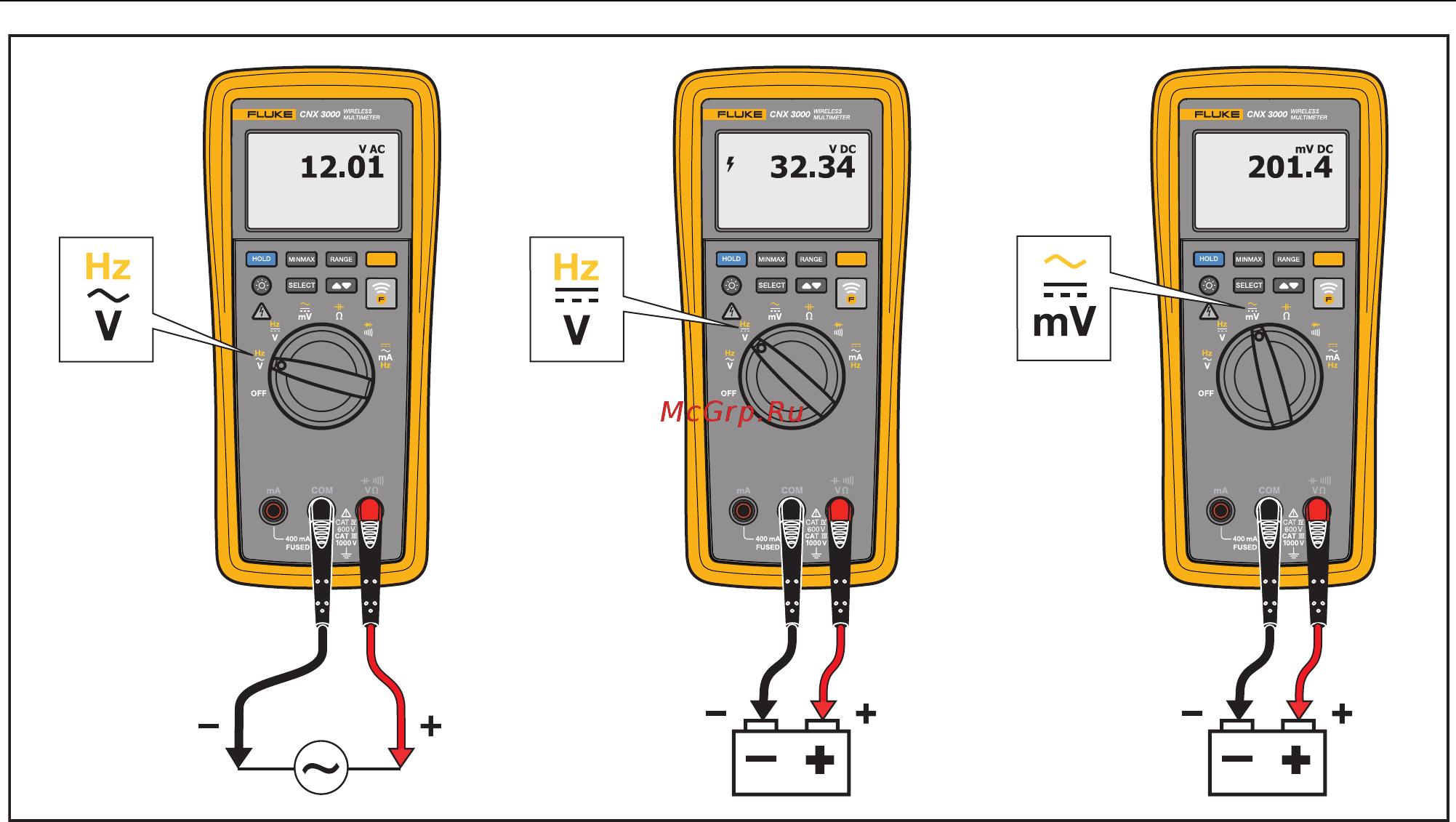Как осуществить прозвонку проводов и кабелей