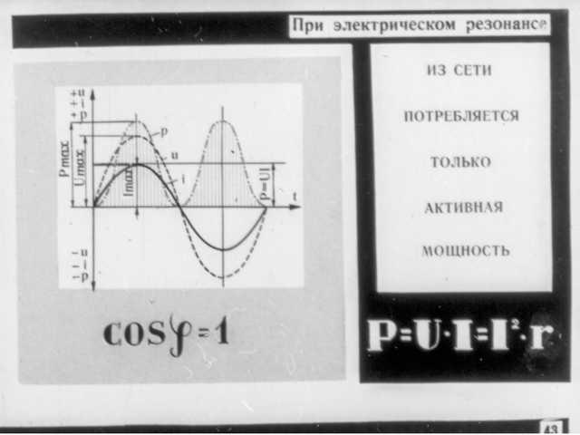 Феррорезонанс — википедия