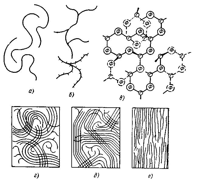 Гост 9.708-83 (ст сэв 3758-82) единая система защиты от коррозии и старения (есзкс). пластмассы. методы испытаний на старение при воздействии естественных и искусственных климатических факторов, гост от 19 декабря 1983 года №9.708-83