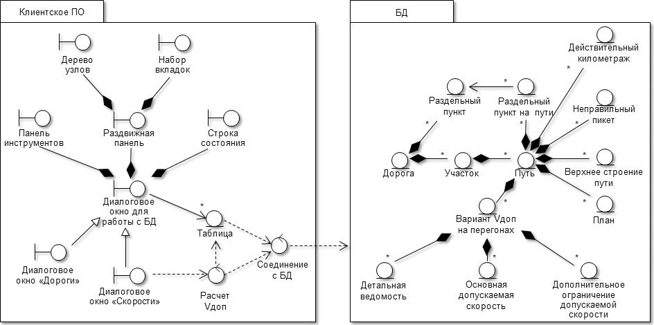 Гост 2.701-2008 единая система конструкторской документации (ескд). схемы. виды и типы. общие требования к выполнению (с поправкой), гост от 25 декабря 2008 года №2.701-2008