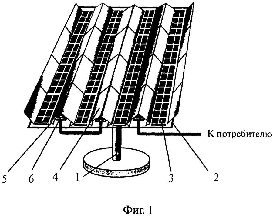 Настало время новых источников энергии! чем хорош солнечный коллектор для отопления