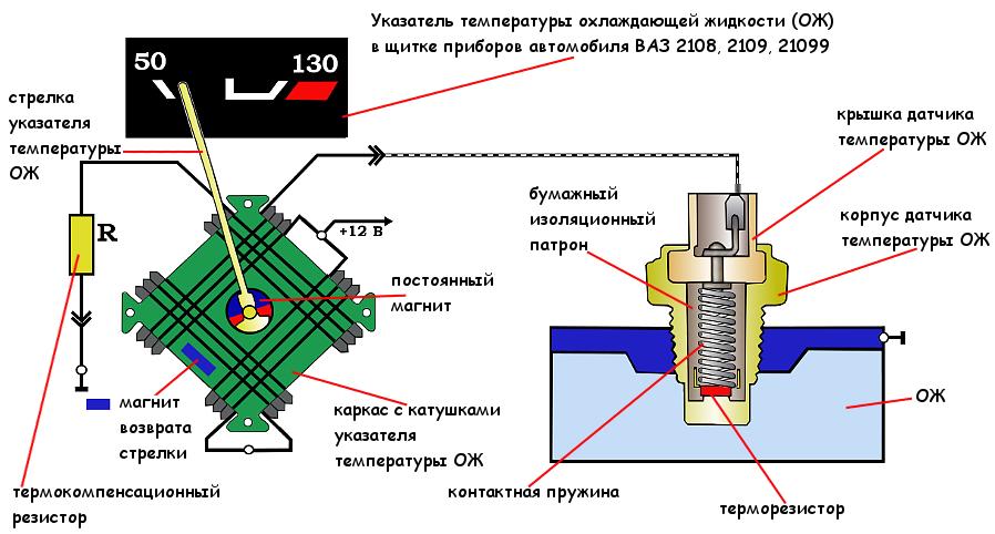 управление отоплением. подключение датчиков температуры ds18b20.