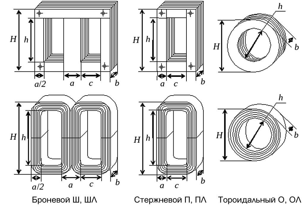 Что такое сердечник трансформатора: строение и виды магнитопроводов