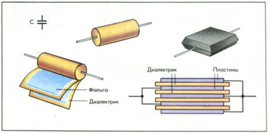 Особенности конденсатора переменного и постоянного тока