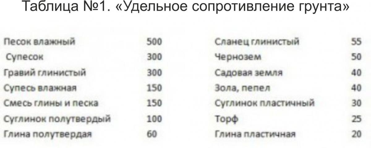 Ао «хакель» - российский производитель электротехнической продукции