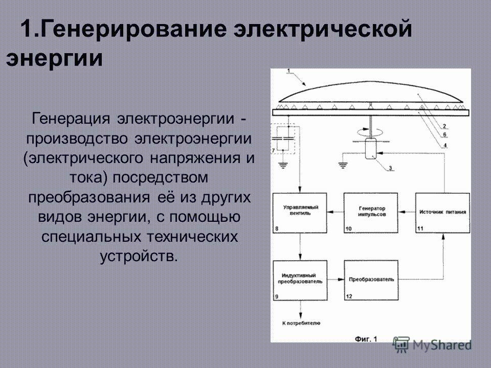 Производство, передача и потребление электрической энергии.