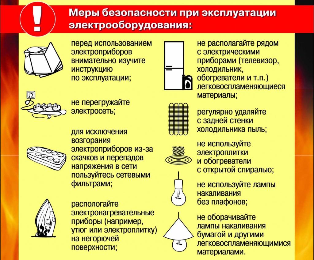 На какие виды подразделяются электронагревательные приборы