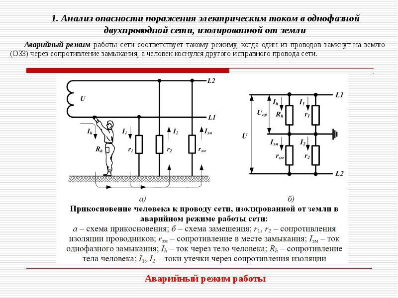 Определить величину силы тока, проходящую через тело человека при случайном прикосновении к корпусу неисправного оборудования. как оценивается опасность поражения человека током электроустановки в электросетях различной конфигурации какие определяют ток п