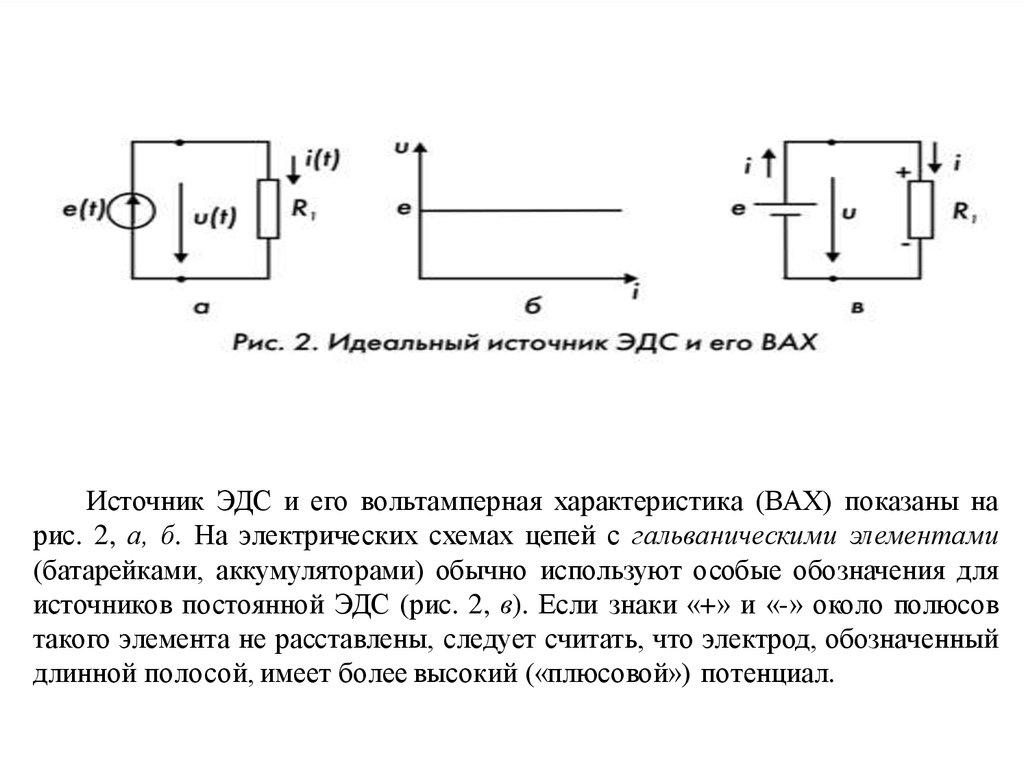 Постоянный электрический ток. эдс источника тока и внутреннее сопротивление источника тока