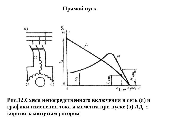 Что такое пусковой ток электродвигателя
