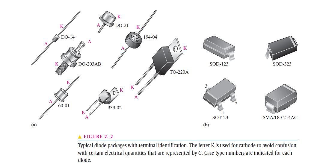 Лазерные диоды: принцип работы, виды и применение