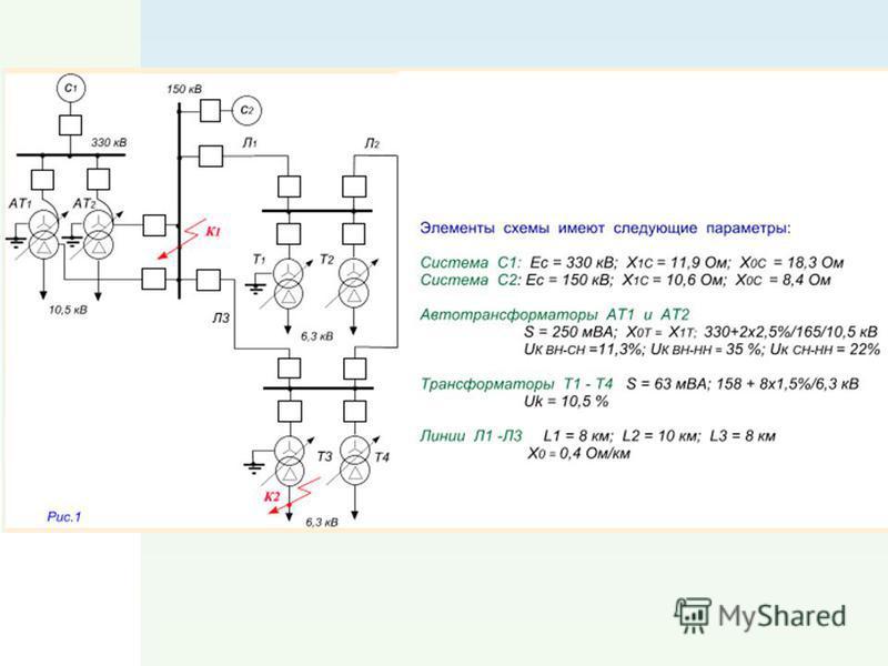 Назначение и принцип действия токовой отсечки и мтз.