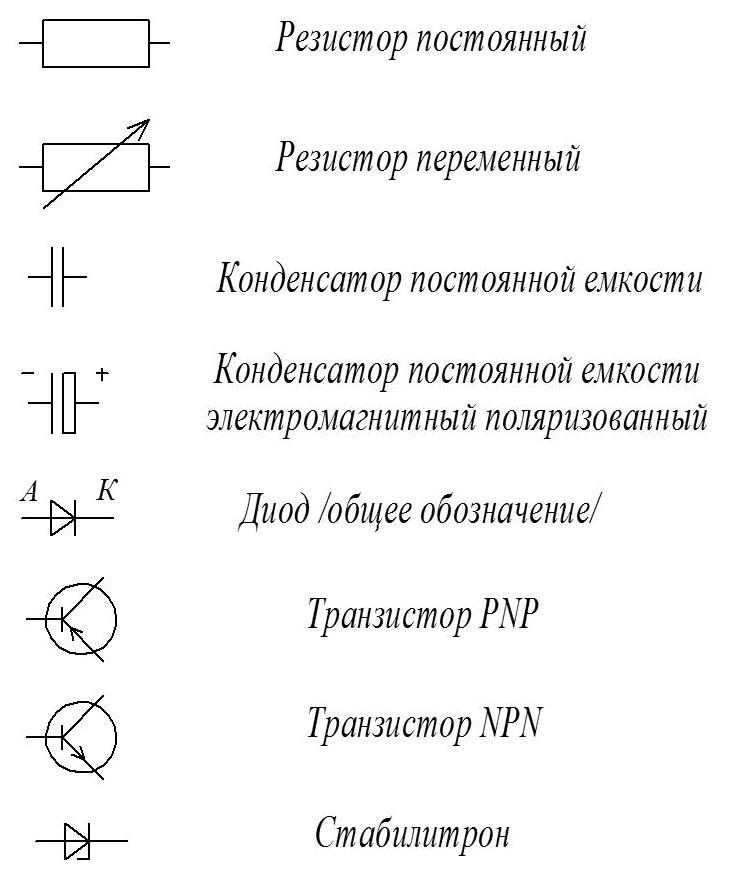 Последовательное и параллельное соединение конденсаторов. подбор при замене