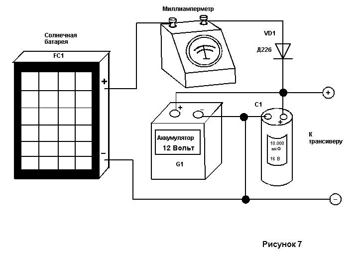 Как работает аккумулятор и зарядка для мобильных устройств