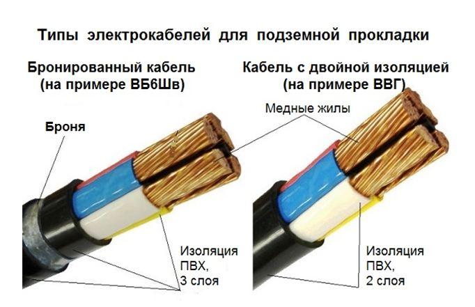 Как сделать проводку на даче своими руками
