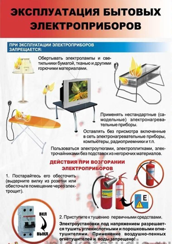 Электрическое оборудование нагревательных установок