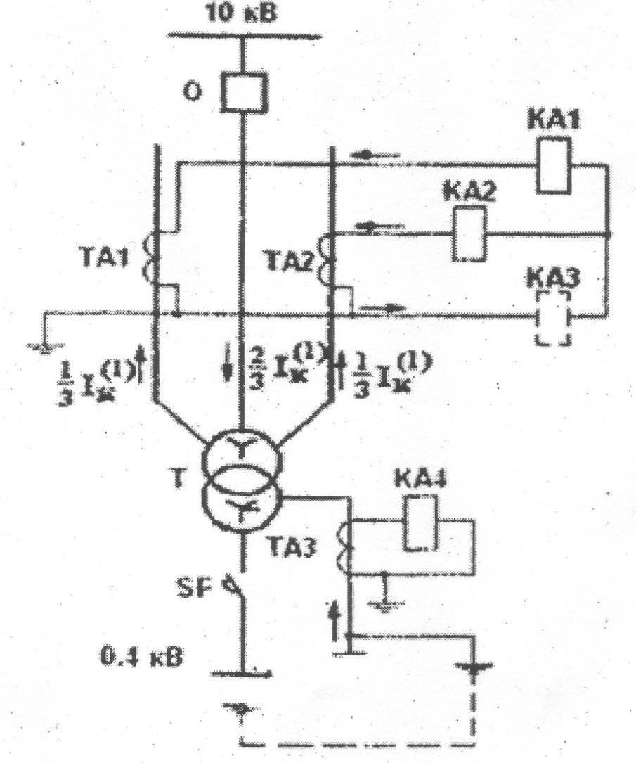Особенности выполнения схем максимальных токовых защит и токовых отсечек на переменном оперативном токе