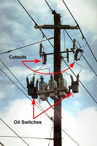 Понятие фидера в электрике и его роль в электроэнергетике
