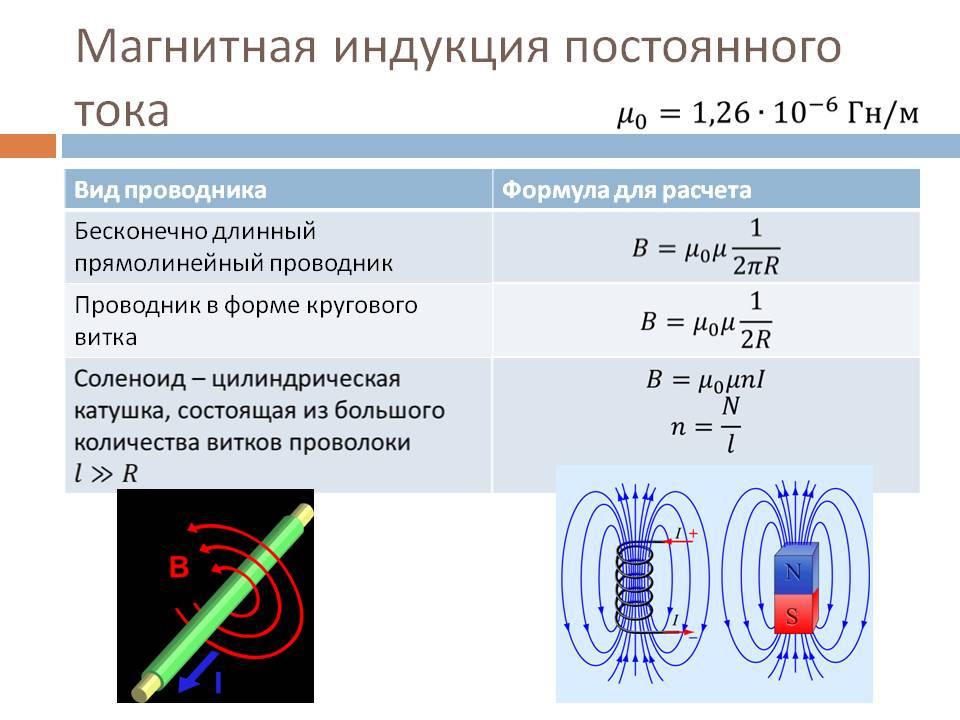 Индукция магнитного поля. вихревое поле. соленоид. электромагниты., калькулятор онлайн, конвертер