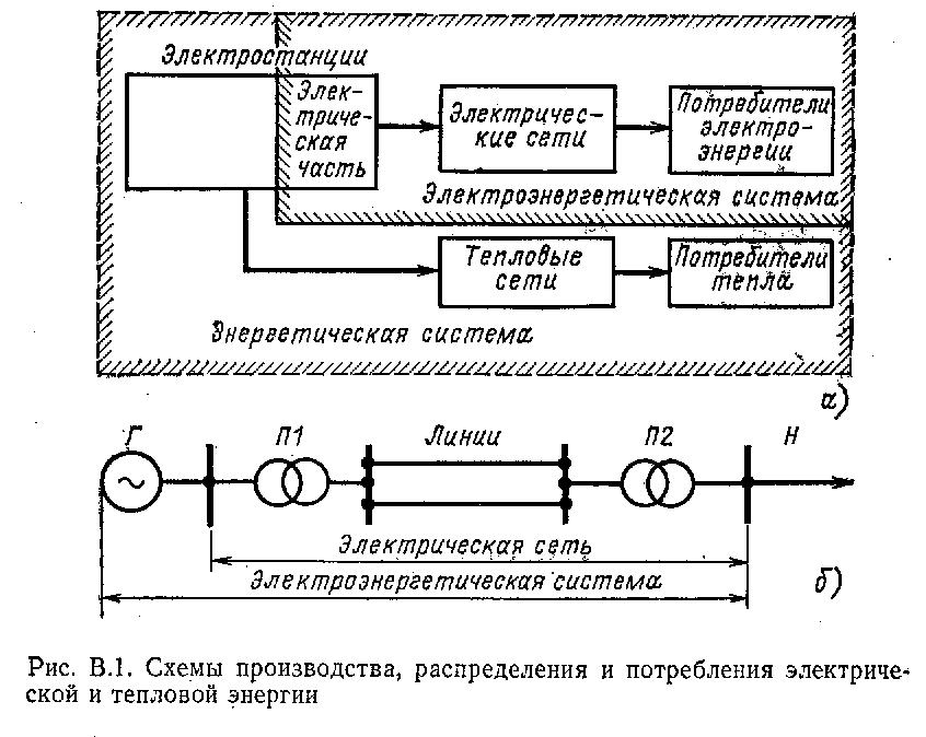 Вч-заградитель — википедия с видео // wiki 2