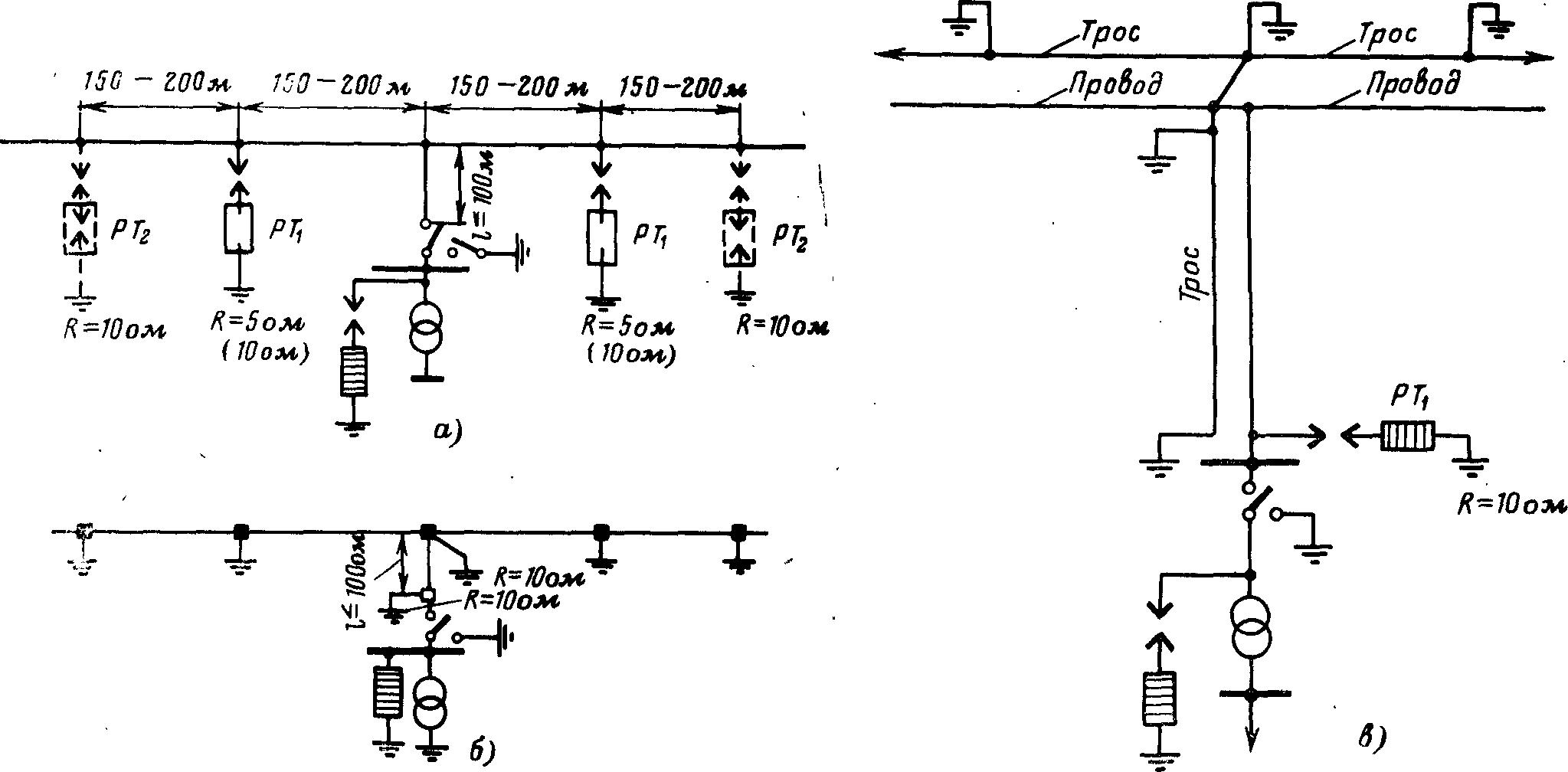 Трансформатор тока нулевой последовательности