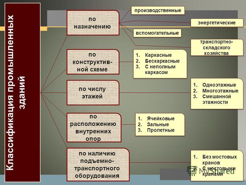Гост 24291-90 электрическая часть электростанции и электрической сети. термины и определения