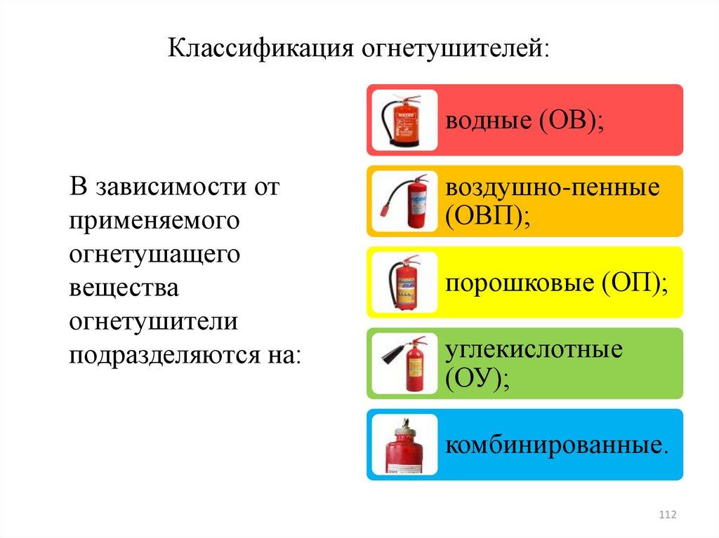 Устройство и принцип действия огнетушителей: ответы экспертов пожарной безопасности