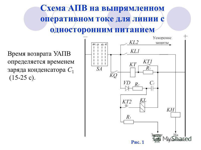 Пуэ-7 п.3.3.2-3.3.29  автоматическое повторное включение (апв)