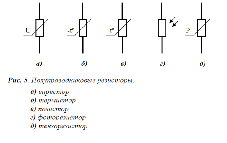 Параллельное соединение резистора и конденсатора