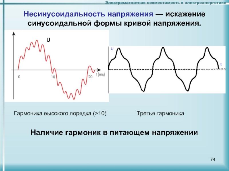 Анализ использования активных фильтров гармоник в электроэнергетических системах
